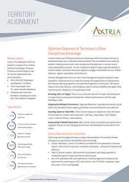 Axtria-Territory-Alignment.png