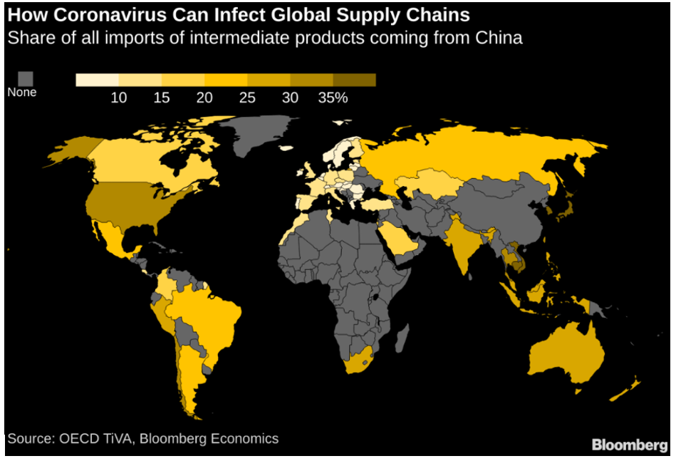How coronavirus can infect the global supply chain