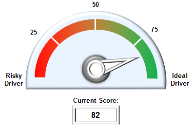 Driver_Score.png