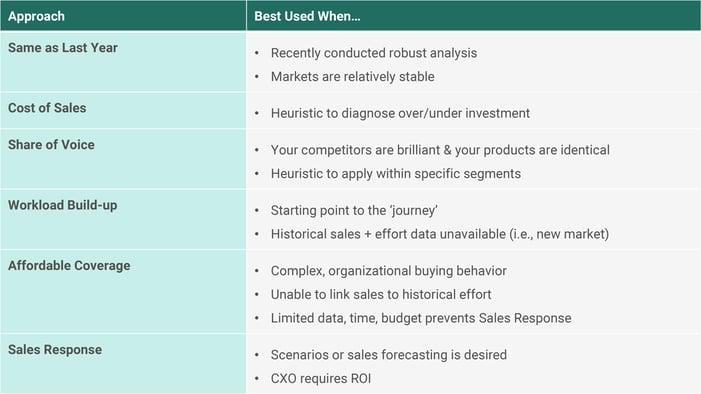 Pharma-Sales-Force-Sizing-Strategy_-Image-02