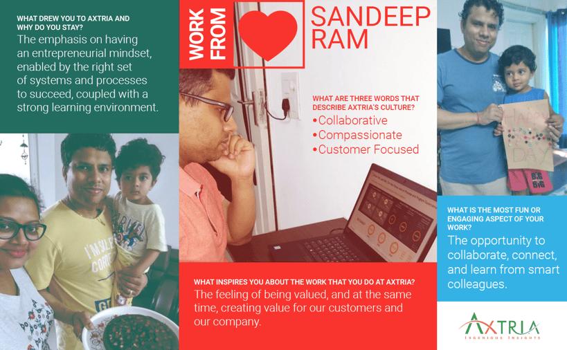WFH - Sandeep Ram - WorkFromHeart