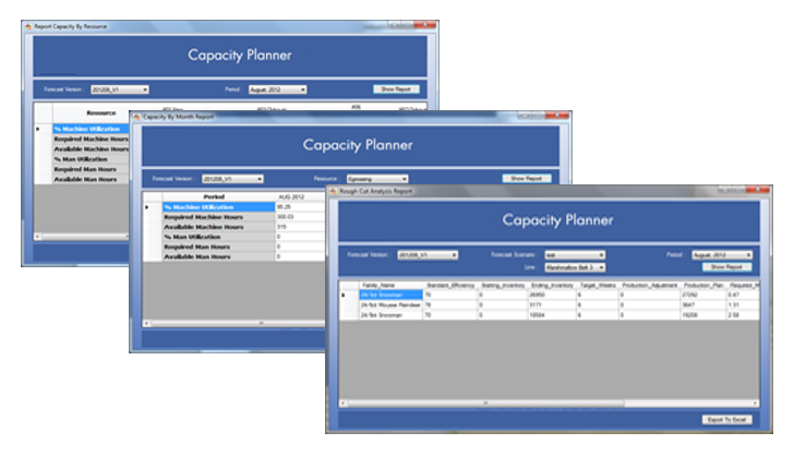Inventory Management Reporting Solution