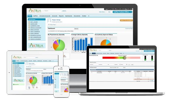 Axtria SalesIQ has been recognized as one of the 10 Hottest Sales tools at Dreamforce 2015