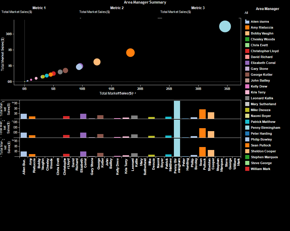 Healthcare Distributor Market Growth Opportunities Analytics Platform for Sales Marketing Analysis